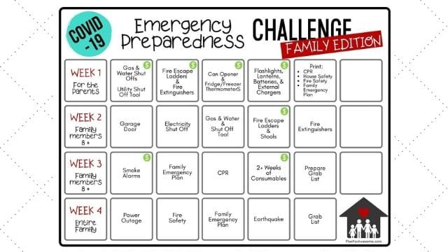 Family Emergency Preparedness Challenge