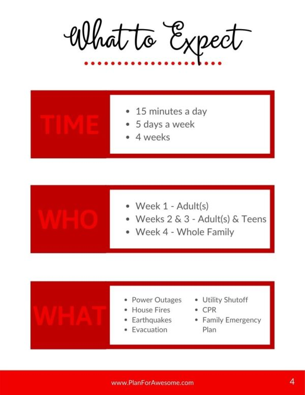 Ebook - One Month of Emergency Preparedness for Families - What to Expect
